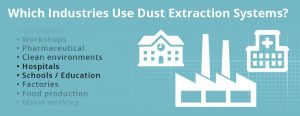 why industries use dust extraction systems